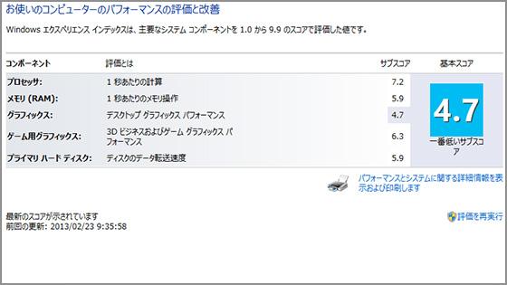 Thinkpad-T430s Windows エクスペリエンスインデックス