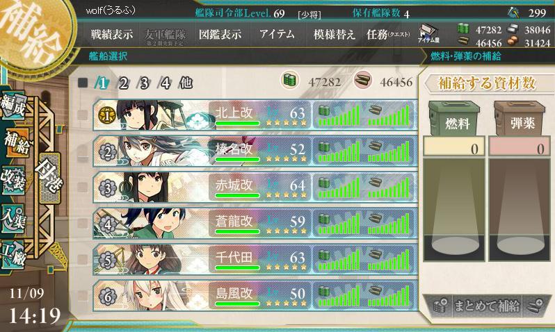 E-3攻略用-編成艦隊