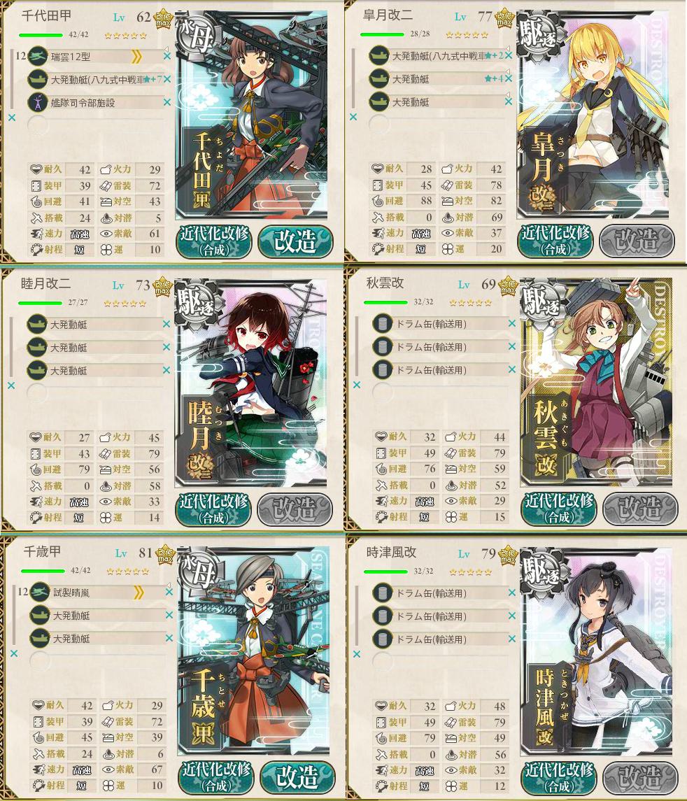 連合艦隊輸送-第一艦隊編成